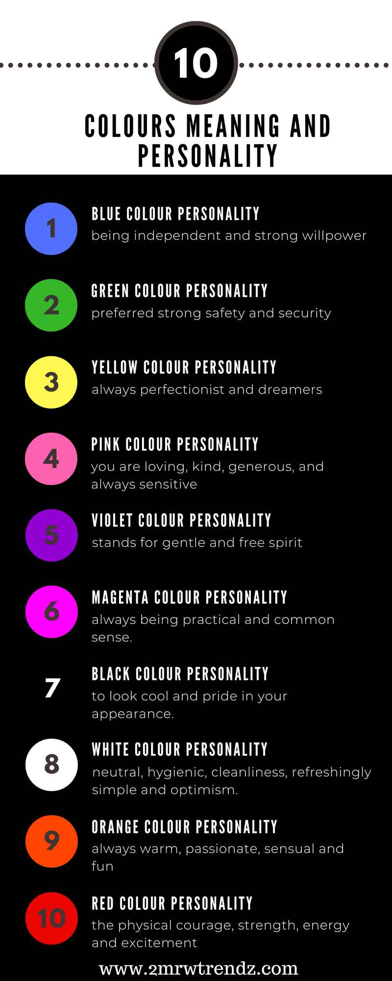 Colours Meaning and Personality Infographics